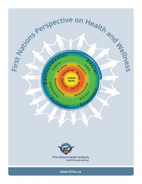 First Nations Perspective on Health and Wellness