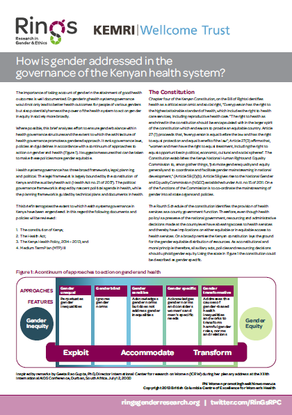 Cover of brief on gender and health systems governance in Kenya